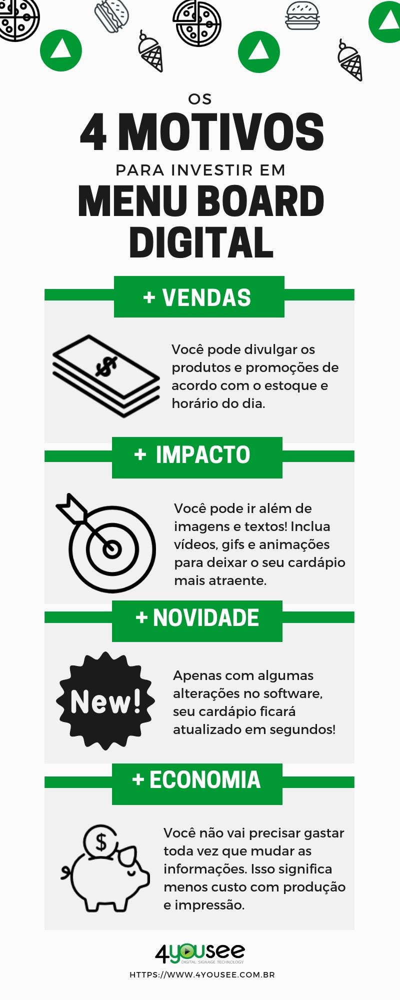 4-motivos-para-investir-em-menu-board-digital
