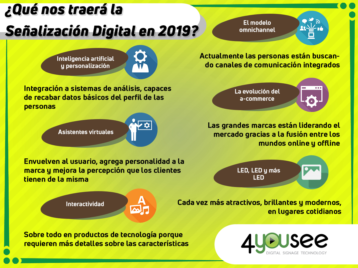 Infografia Tendencias DS ES