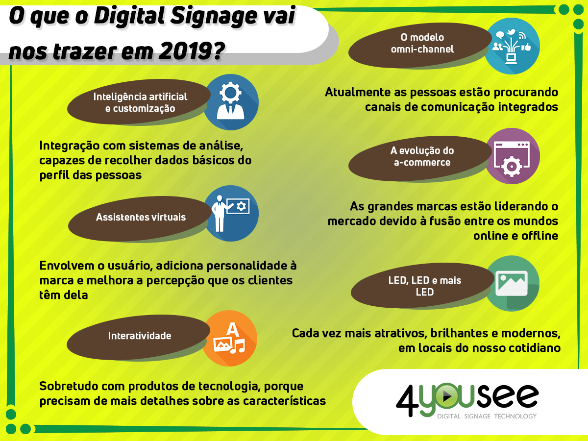 Infografia Tendencias DS PT