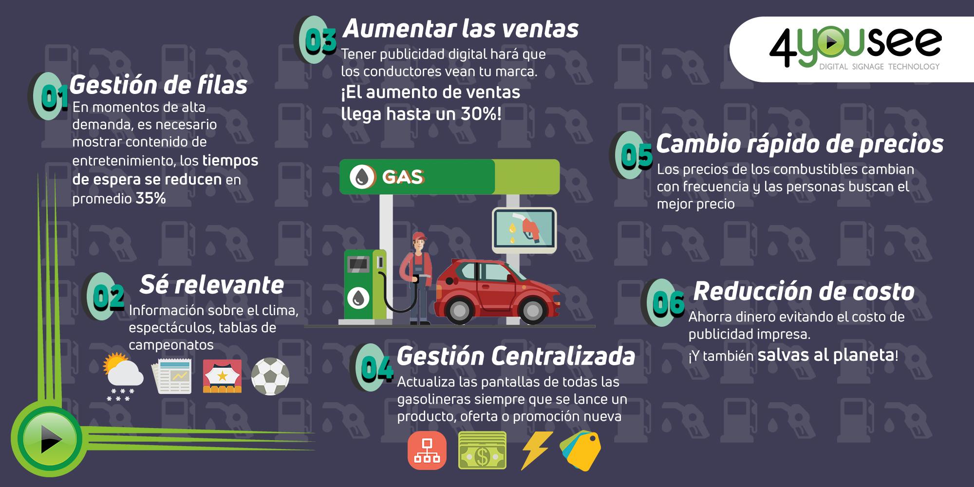Infografico Gasolineras ES
