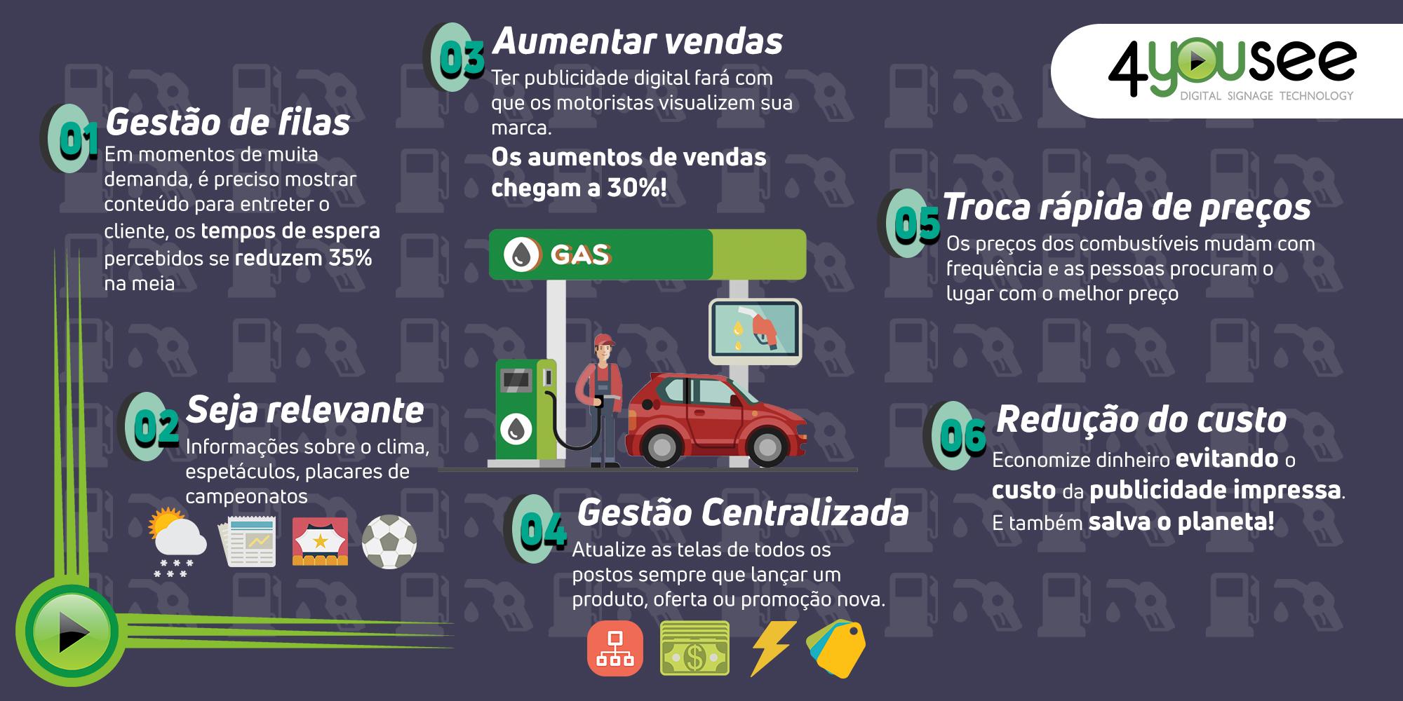 Infografico Gasolineras